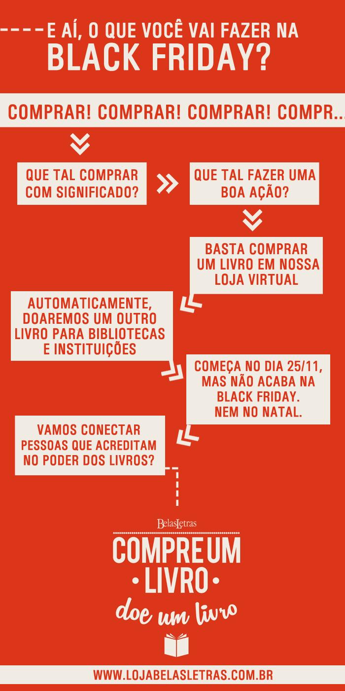 Cartaz Black Friday Editora Belas Letras